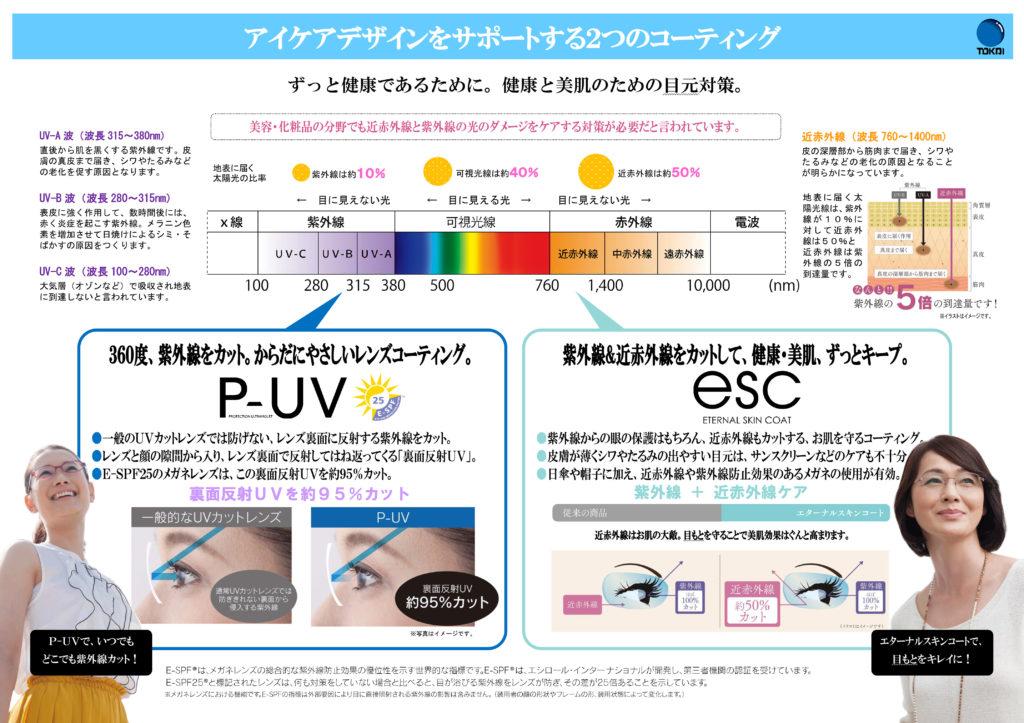 東海光学 TOKAI スキンケア アイケア レンズ 近赤外線カット 岡山眼鏡店 okayamagankyoten UV 紫外線カット